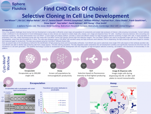 Find CHO Cells of Choice Selective cloning for cell line development