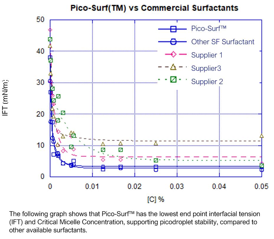 IFT_CMC_graph